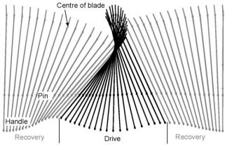 DrVK+Figure+5